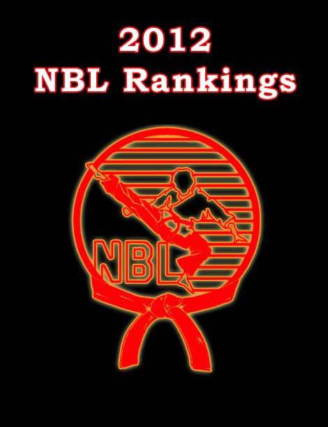 NBL Rankings